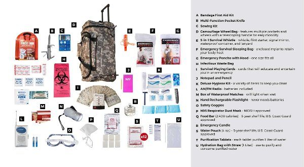 Deluxe 72 Hour Survival Kit - 1 Person Emergency Bag Deluxe 72 Hour Survival Kit - 1 Person Emergency Bag