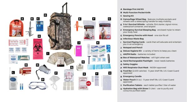 Deluxe 1 Person Emergency Survival Kit