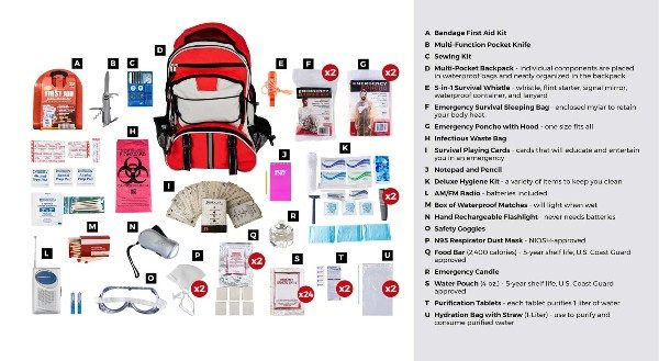 Deluxe 2 Person Emergency Kit Details