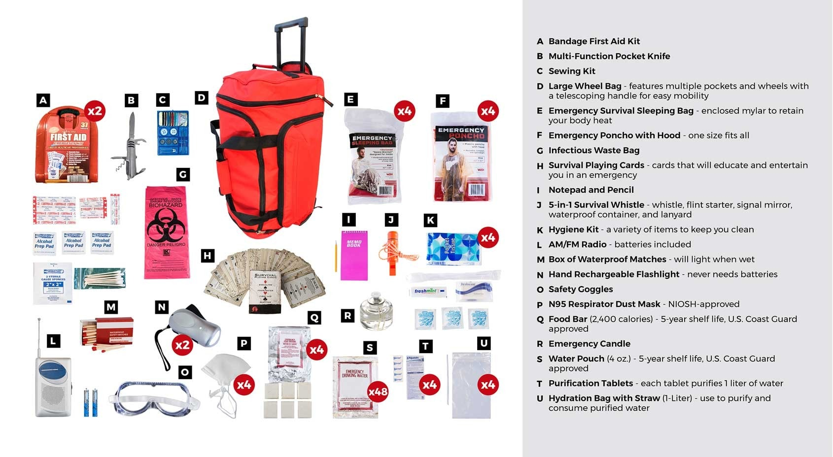 Deluxe 4 Person Survival Kit with Red Wheel Bag Details