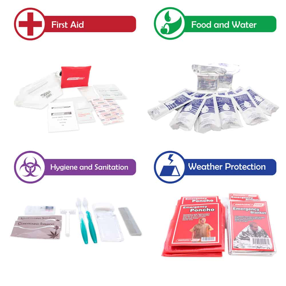 First Aid - Food and Water - Hygiene & Sanitation - Weather Protection