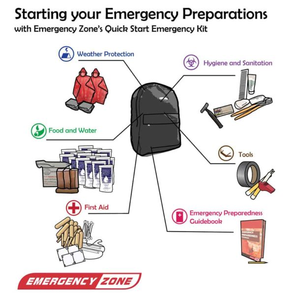Starting Your Emergency Preparations Guide